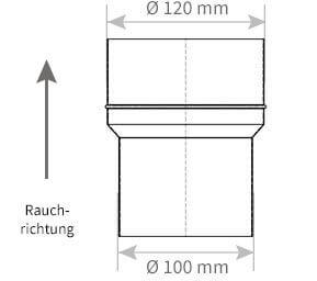Ofenrohr Erweiterung Ø 100 mm > Ø 120 mm emailliert