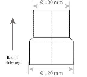 Ofenrohr Reduzierung � 120 mm > � 100 mm