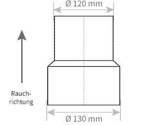 Ofenrohr Reduzierung � 130 mm > � 120 mm