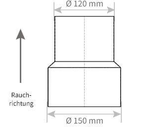 Ofenrohr Reduzierung � 150 mm > � 120 mm