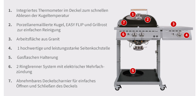 Outdoorchef Paris Deluxe 570 G Gasgrill