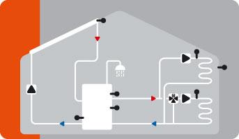 Hydraulikvariante Solar & 2 Heizkreis