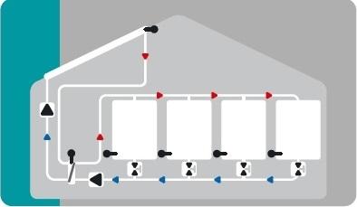Hydraulikvariante Solar & Wärmetauscher mit 4 x Wärmespeicher