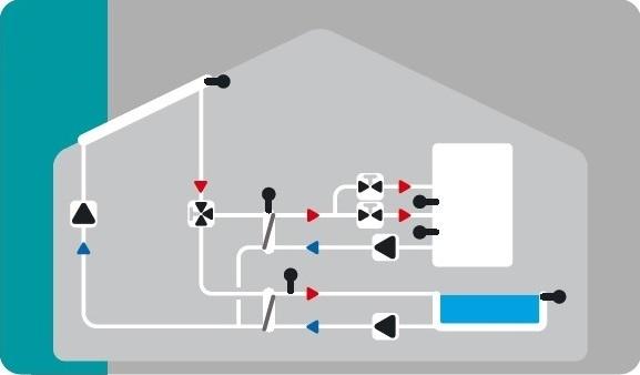 Hydraulikvariante Solar mit Poolheizung & 2-Zonenspeicher