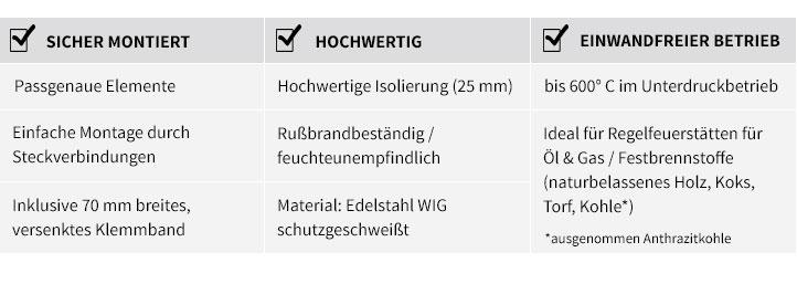 Vorteile DW ECO2.0 System