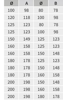 Aluflex Reduzier-/ Erweiterungsstück Tabelle Übersicht