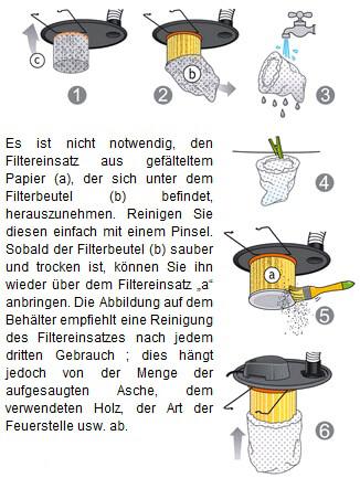 Aschesauger Funktionsschema