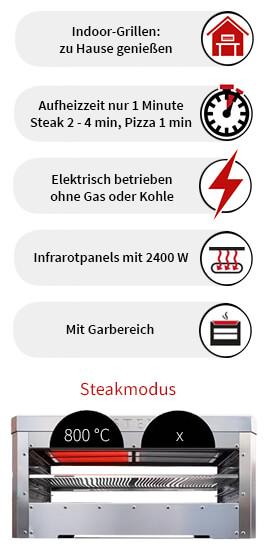 Asteus Steaker V2 800 Grad Grill