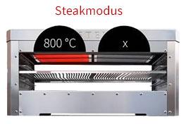 Steakmodus