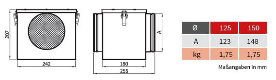 Filterbox unisoliert für Lüftungsrohr