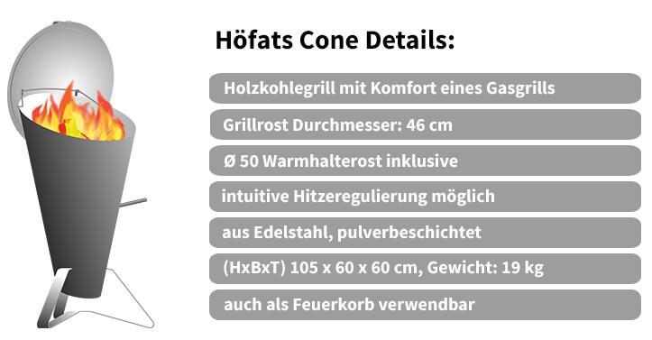 Details des Höfats Cone Holzkohlegrills