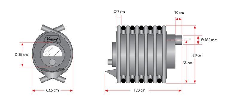 Maßzeichnung Kanuk® 3 / 22 kW mit allen relevanten Informationen