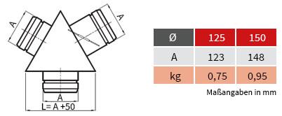 Luftverteilerbox Y 3-fach