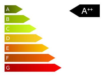 Energielabel für Kamine und Öfen ab dem 01.01.2018