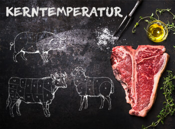 Know-how des Grillens: die Kerntemperatur