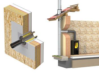 Wanddurchführung für das Ofenrohr: Einbauanleitung und Tipps
