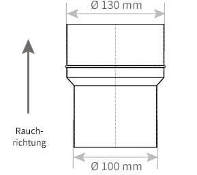 Ofenrohr Erweiterung Ø 100 mm > Ø 130 mm
