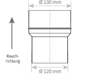 Ofenrohr Erweiterung Ø 120 mm > Ø 130 mm