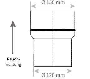 Ofenrohr Erweiterung Ø 120 mm > Ø 150 mm
