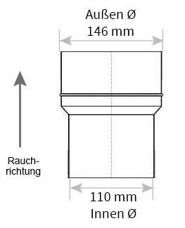 Technische Zeichnung Ofenrohrerweiterung 110 auf 150 mm