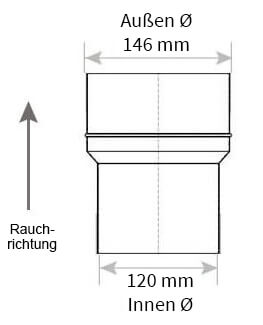Technische Zeichnung Ofenrohrerweiterung 120 auf 150 mm