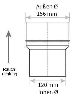 Technische Zeichnung Ofenrohrerweiterung 120 auf 160 mm