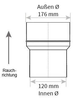Technische Zeichnung Ofenrohrerweiterung 120 auf 180 mm