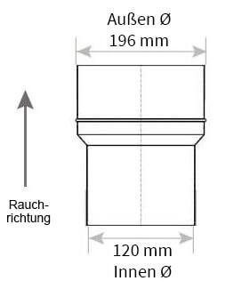 Technische Zeichnung Ofenrohrerweiterung 120 auf 200 mm