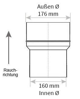 Technische Zeichnung Ofenrohrerweiterung 160 auf 180 mm