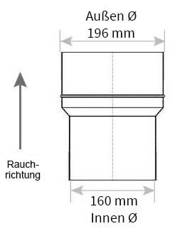 Technische Zeichnung Ofenrohrerweiterung 160 auf 200 mm