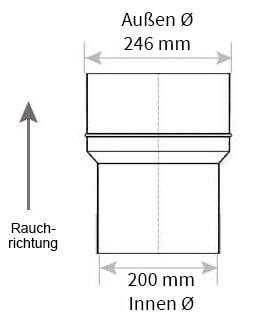 Technische Zeichnung Ofenrohrerweiterung 200 auf 250 mm