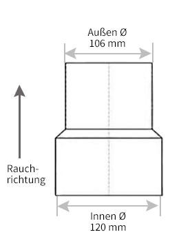 Technische Zeichnung Ofenrohrreduzierung 120 auf 110 mm