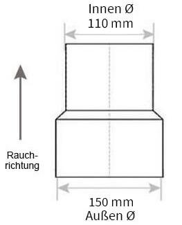 Technische Zeichnung Ofenrohrreduzierung 150 auf 110 mm