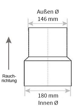 Technische Zeichnung Ofenrohrreduzierung 180 auf 150 mm