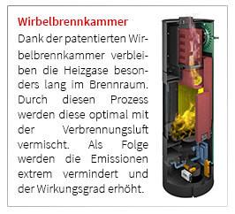 Dank der patentierten Wirbelbrennkammer verbleiben die Heizgase besonders lang im Brennraum. Durch diesen Prozess werden diese optimal mit der Verbrennungsluft vermischt. Als Folge werden die Emissionen extrem vermindert und der Wirkungsgrad erhöht.