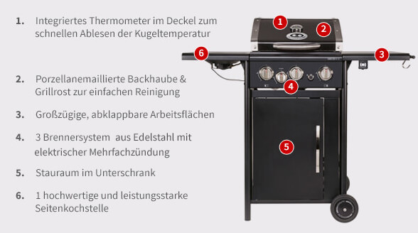 outdoorchef hamilton 3 g 3 brenner gasgrill. Black Bedroom Furniture Sets. Home Design Ideas