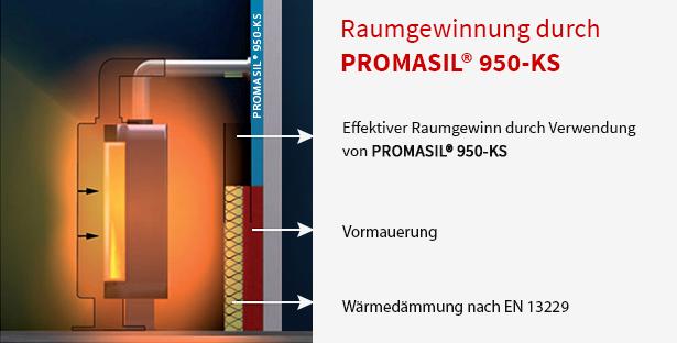 Raumgewinnung durch PROMASIL 950-KS