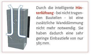 Durch die intelligente Hinterlüftung - bei nicht tragenden Bauteilen - ist eine zusätzliche Wanddämmung nicht mehr notwendig. Sie haben dadurch eine sehr geringe Einbautiefe von nur 585 mm.