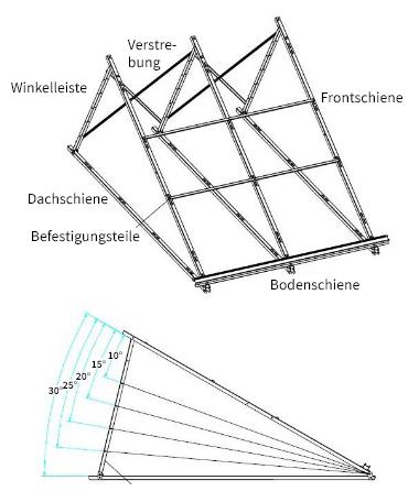 Solar-Befestigung für Flachdächer