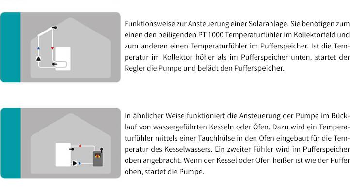 Schemata zur Temperaturdifferenzsteuerung