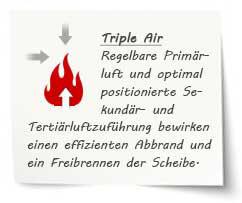 Regelbare Primärluft und optimal positionierte Sekundär- und Tertiärluftzuführung bewirken einen effizienten Abbrand und ein Freibrennen der Scheibe.