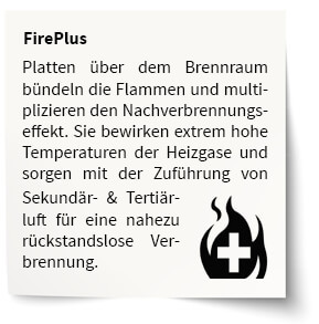 Bild Fire Plus Technologie