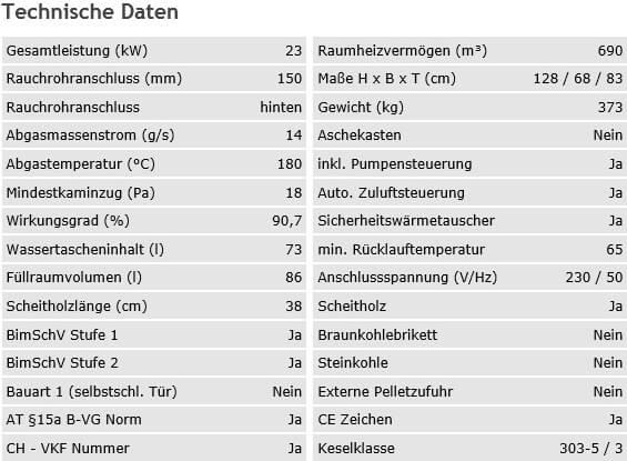 Datenblatt_Atmos DC 22 GSE