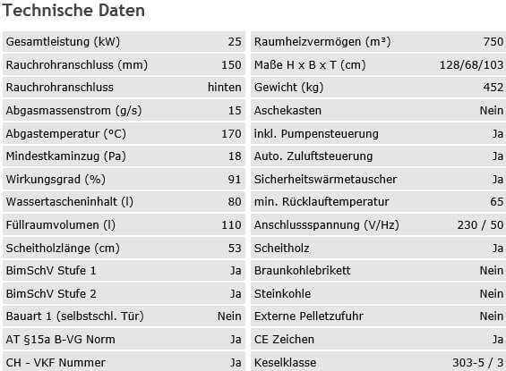 Datenblatt_Atmos DC 25 GSE