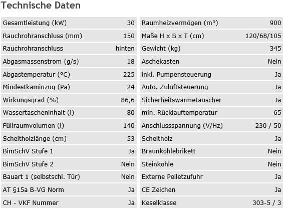 Datenblatt_Atmos DC 30 SE