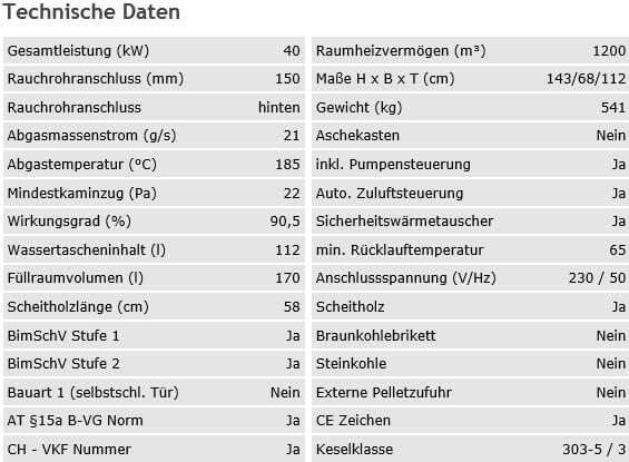 Datenblatt_Atmos DC 40 GSE