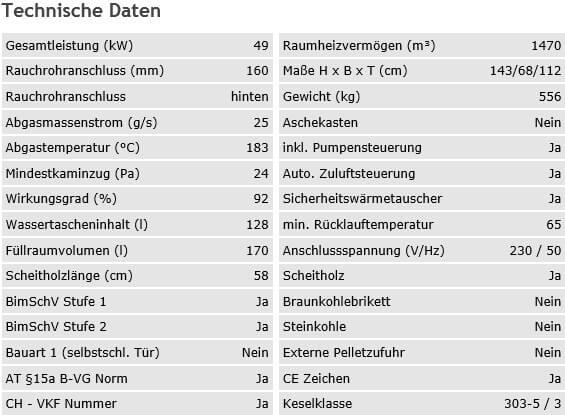Datenblatt_Atmos DC 50 GSE