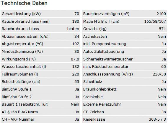 Datenblatt_Atmos GSX 70