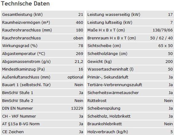 Datenblatt_Edilkamin