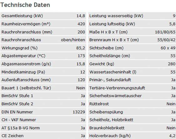 Datenblatt_Edilkamin Thermofire CS Schiebetür